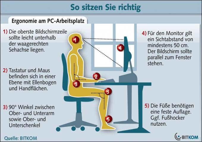ergonomie am arbeitsplatz alles n tige wissen und die wichtigsten tipps. Black Bedroom Furniture Sets. Home Design Ideas